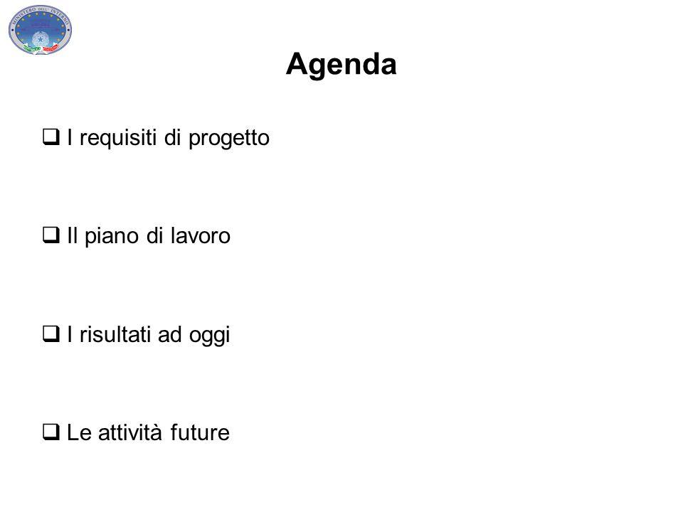 Agenda  I requisiti di progetto  Il piano di lavoro  I risultati ad oggi  Le attività future