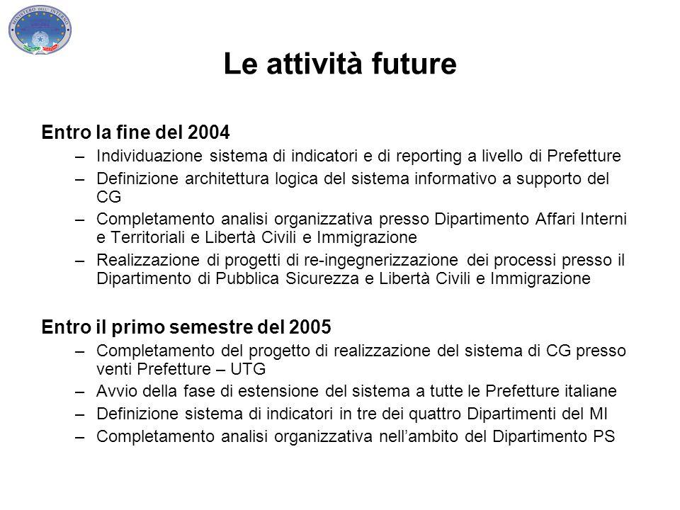 Le attività future Entro la fine del 2004 –Individuazione sistema di indicatori e di reporting a livello di Prefetture –Definizione architettura logic