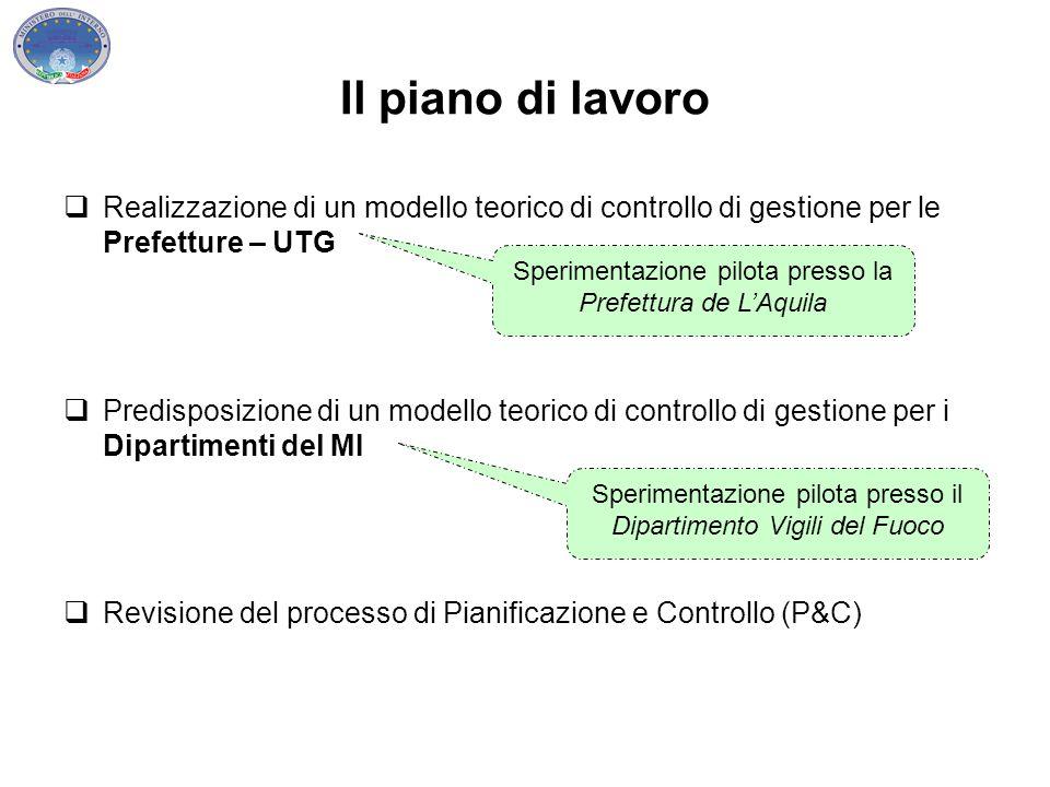 Il piano di lavoro  Realizzazione di un modello teorico di controllo di gestione per le Prefetture – UTG  Predisposizione di un modello teorico di c