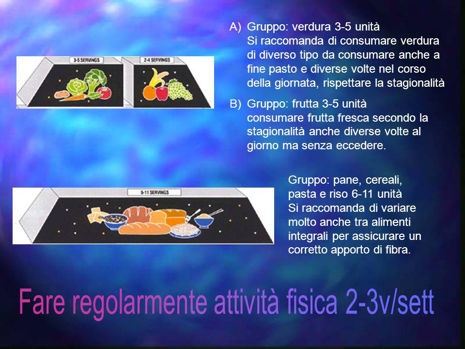 A)Gruppo: verdura 3-5 unità Si raccomanda di consumare verdura di diverso tipo da consumare anche a fine pasto e diverse volte nel corso della giornat
