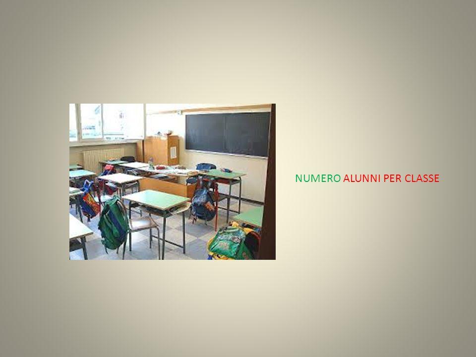 NUMERO ALUNNI PER CLASSE