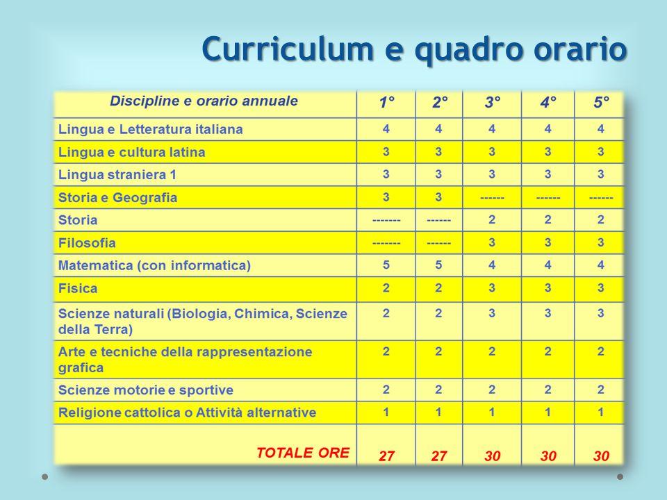 Curriculum e quadro orario