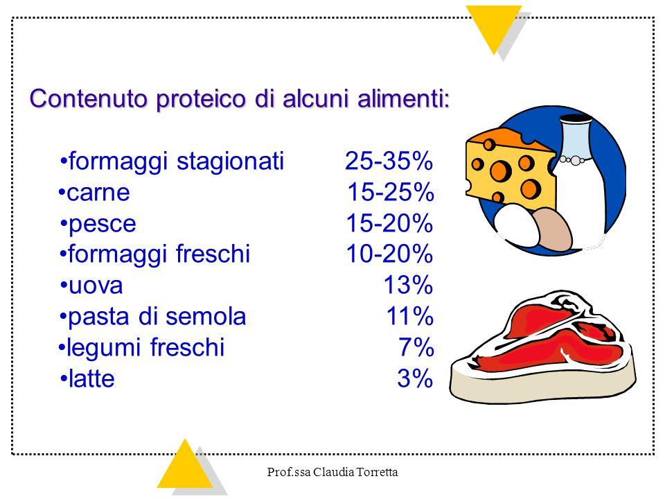 Contenuto proteico di alcuni alimenti: formaggi stagionati 25-35% carne 15-25% pesce 15-20% formaggi freschi 10-20% uova 13% pasta di semola 11% legum