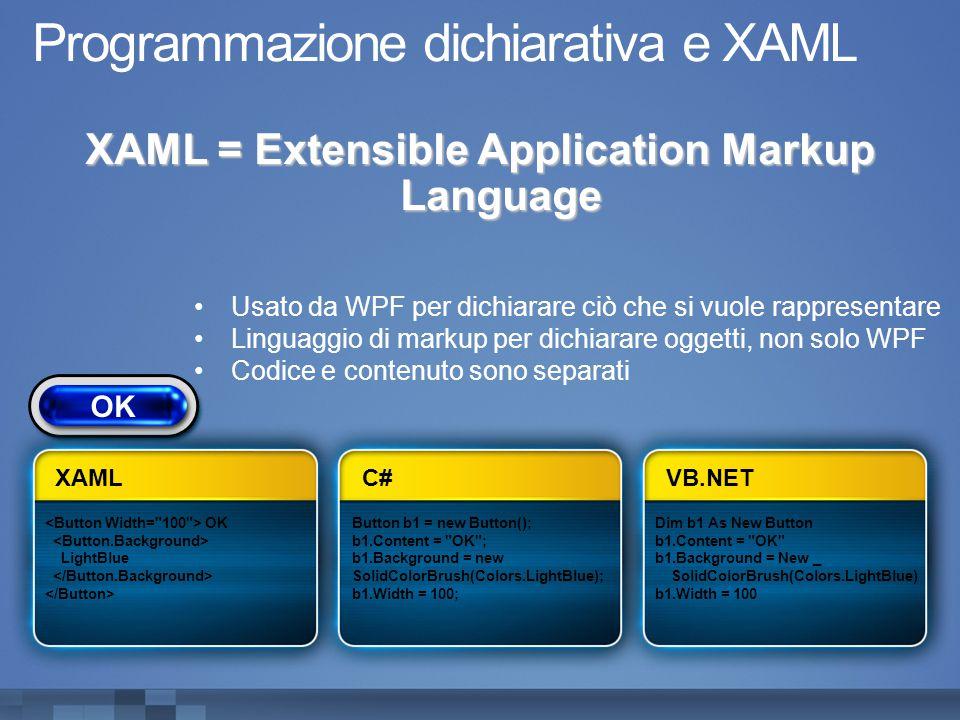 Programmazione dichiarativa e XAML XAML = Extensible Application Markup Language Usato da WPF per dichiarare ciò che si vuole rappresentare Linguaggio di markup per dichiarare oggetti, non solo WPF Codice e contenuto sono separati OK LightBlue XAML Button b1 = new Button(); b1.Content = OK ; b1.Background = new SolidColorBrush(Colors.LightBlue); b1.Width = 100; C# Dim b1 As New Button b1.Content = OK b1.Background = New _ SolidColorBrush(Colors.LightBlue) b1.Width = 100 VB.NET