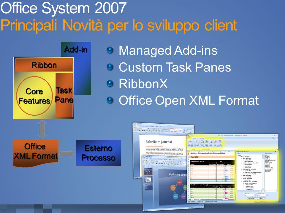 Add-in CoreFeatures Office System 2007 Principali Novità per lo sviluppo clientTaskPane Ribbon Office XML Format EsternoProcesso Managed Add-ins Custom Task Panes RibbonX Office Open XML Format