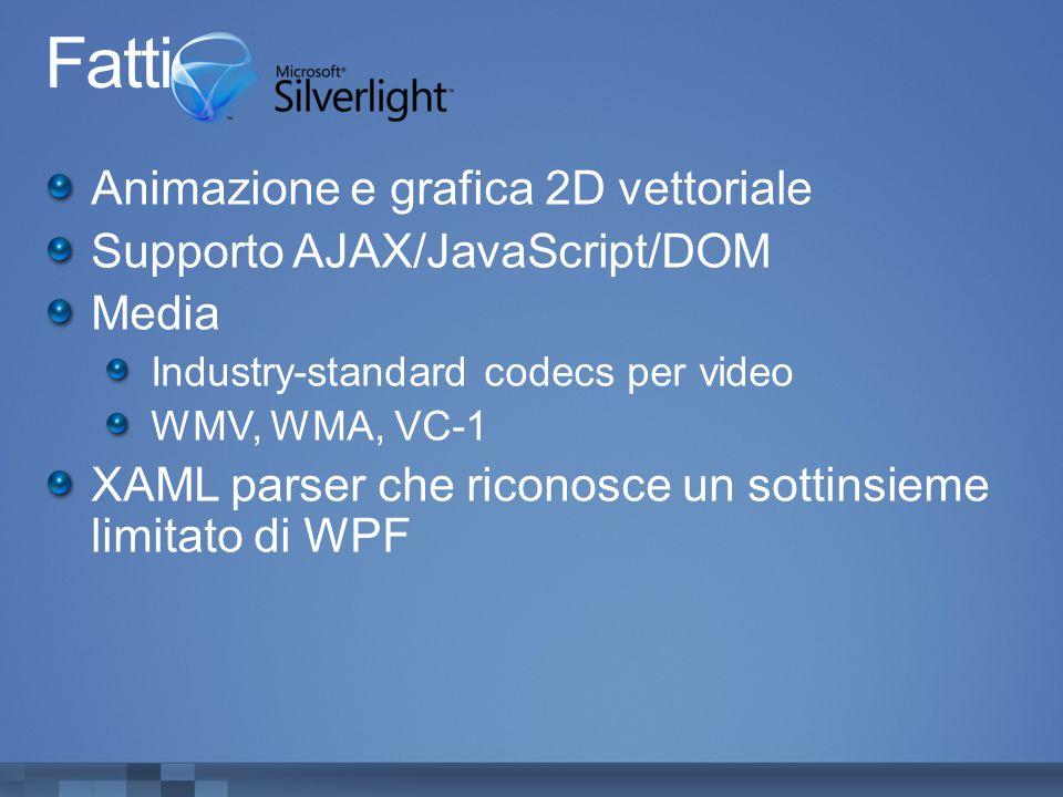 Fatti Animazione e grafica 2D vettoriale Supporto AJAX/JavaScript/DOM Media Industry-standard codecs per video WMV, WMA, VC-1 XAML parser che riconosce un sottinsieme limitato di WPF