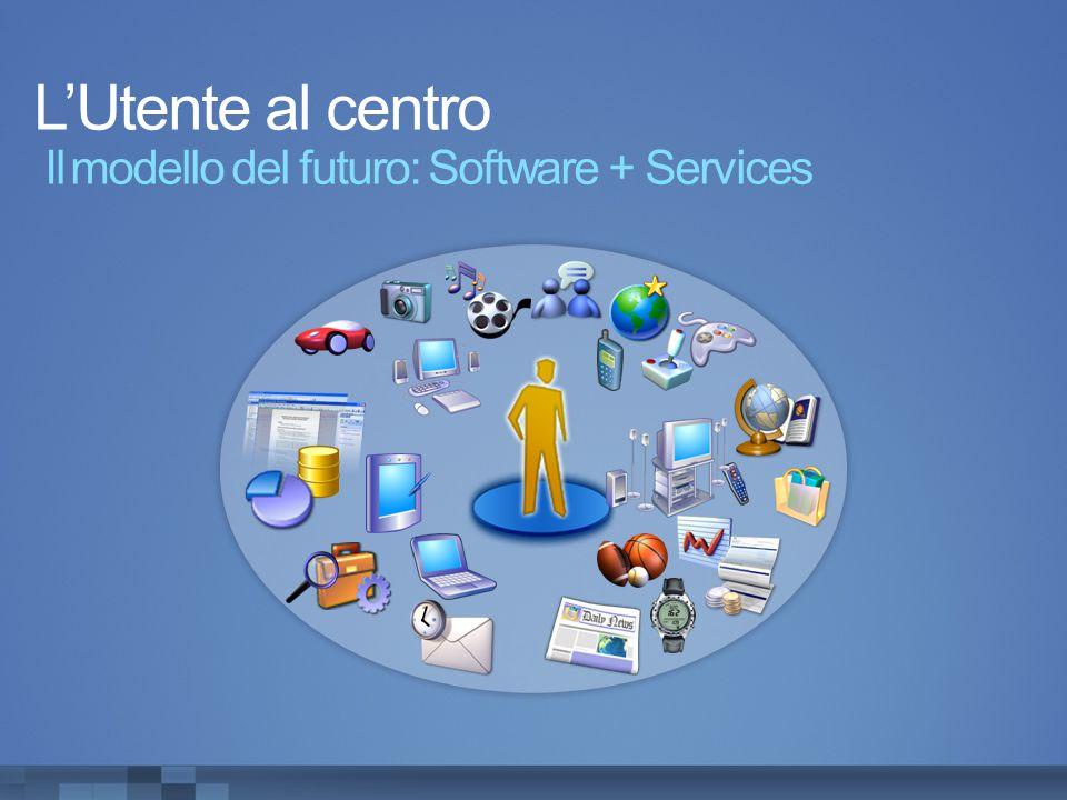 L'Utente al centro Il modello del futuro: Software + Services