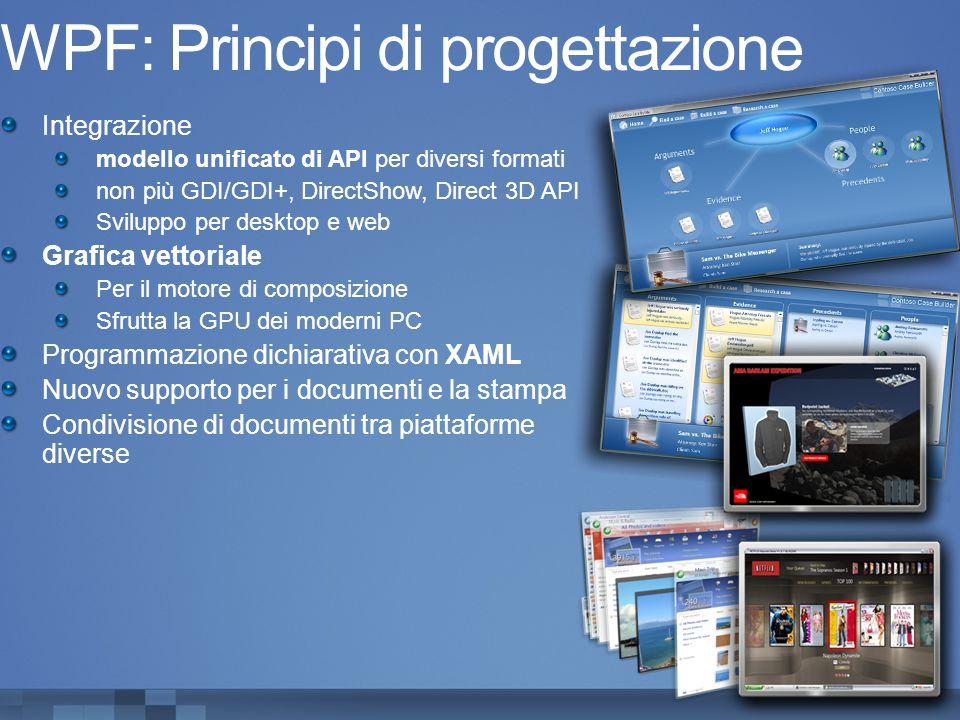 WPF: Principi di progettazione Integrazione modello unificato di API per diversi formati non più GDI/GDI+, DirectShow, Direct 3D API Sviluppo per desk