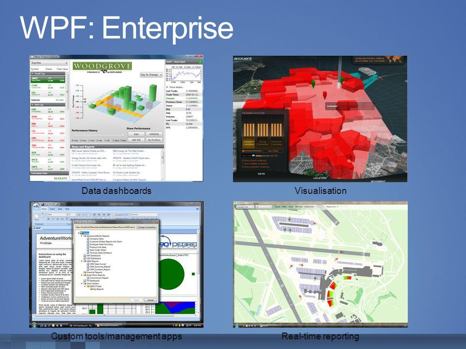 WPF: Enterprise Data dashboardsVisualisation Custom tools/management appsReal-time reporting