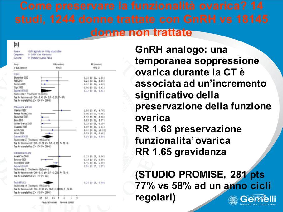 Come preservare la funzionalità ovarica? 14 studi, 1244 donne trattate con GnRH vs 18145 donne non trattate GnRH analogo: una temporanea soppressione
