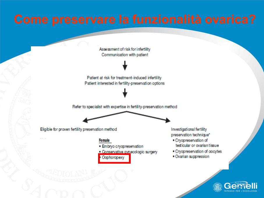 Come preservare la funzionalità ovarica?