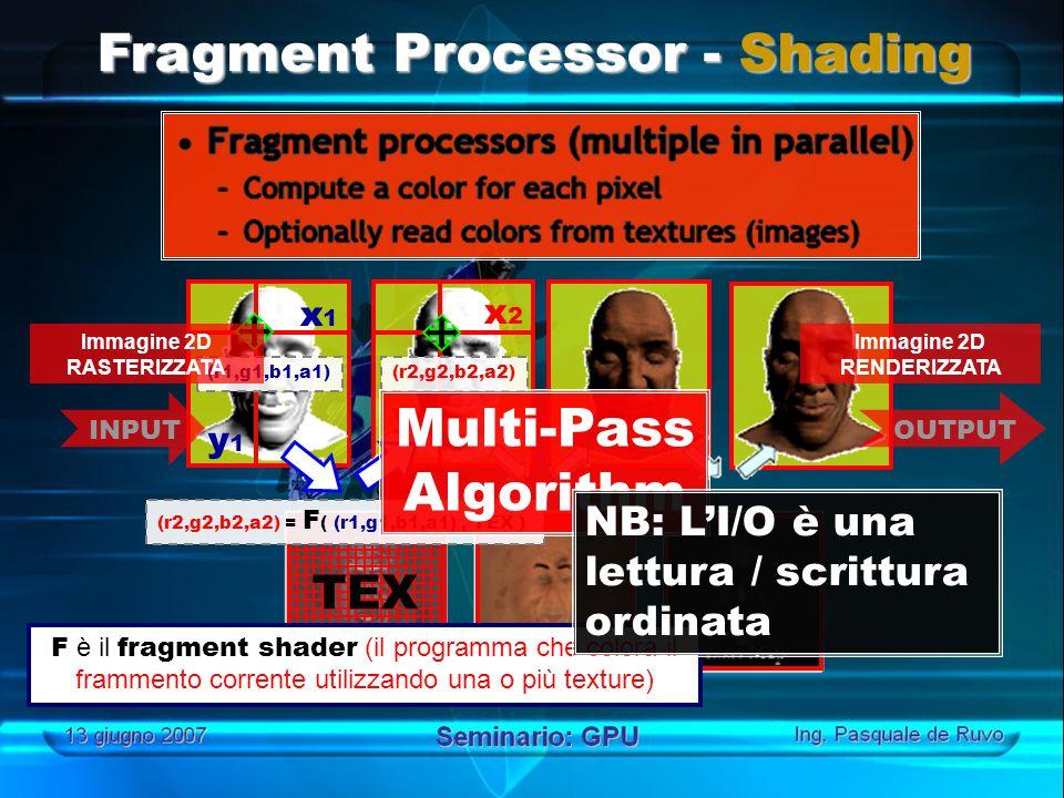 Fragment Processor - Shading y1y1 x1x1 (r1,g1,b1,a1) y2y2 x2x2 (r2,g2,b2,a2) (r2,g2,b2,a2) = F ( (r1,g1,b1,a1), TEX ) TEX F è il fragment shader (il programma che colora il frammento corrente utilizzando una o più texture) Multi-Pass Algorithm Immagine 2D RASTERIZZATA Immagine 2D RENDERIZZATA INPUTOUTPUT NB: L'I/O è una lettura / scrittura ordinata