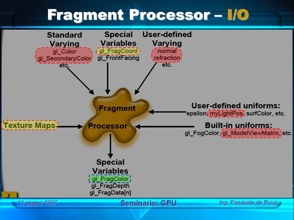 Fragment Processor – I/O