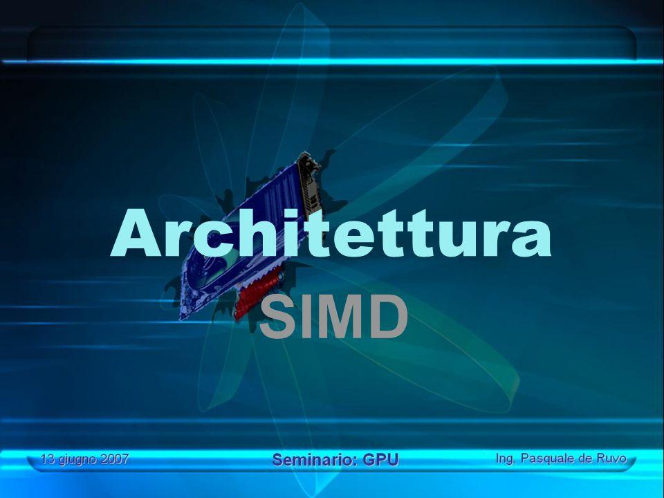 Architettura SIMD
