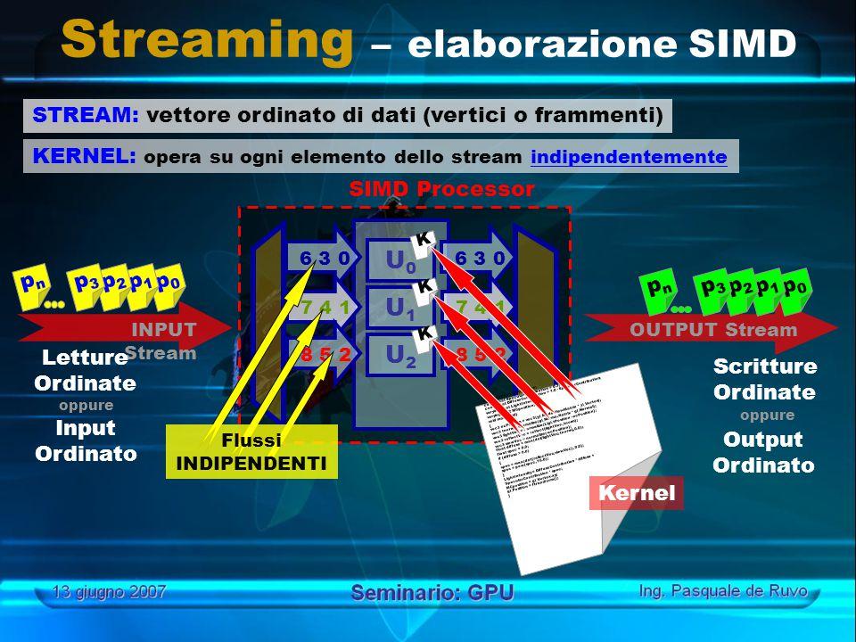 Streaming – elaborazione SIMD INPUT Stream OUTPUT Stream p0p0 p1p1 p2p2 p3p3 pnpn p0p0 p1p1 p2p2 p3p3 pnpn STREAM: vettore ordinato di dati (vertici o frammenti) U0U0 U1U1 U2U2 6 3 0 7 4 1 8 5 2 SIMD Processor KERNEL: opera su ogni elemento dello stream indipendentemente K K K uniform vec3 LightPosition; const float SpecularContribution = 0.3; const float DiffuseContribution = 1.0 - SpecularContribution; varying float LightIntensity; varying vec2 MCposition; void main(void) { vec3 ecPosition = vec3(gl_ModelViewMatrix * gl_Vertex); vec3 tnorm = normalize(gl_NormalMatrix * gl_Normal); vec3 lightVec = normalize(LightPosition - ecPosition); vec3 reflectVec = reflect(-lightVec, tnorm); vec3 viewVec = normalize(-ecPosition); float diffuse = max(dot(lightVec, tnorm), 0.0); float spec = 0.0; if (diffuse > 0.0) { spec = max(dot(reflectVec, viewVec), 0.0); spec = pow(spec, 16.0); } LightIntensity = DiffuseContribution * diffuse + SpecularContribution * spec; MCposition = gl_Vertex.xy; gl_Position = ftransform(); } Kernel 6 3 0 7 4 1 8 5 2 Letture Ordinate Input Ordinato oppure Scritture Ordinate Output Ordinato oppure Flussi INDIPENDENTI