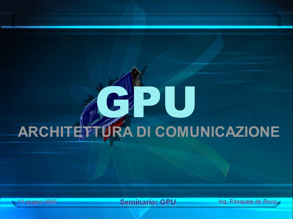 ARCHITETTURA DI COMUNICAZIONE