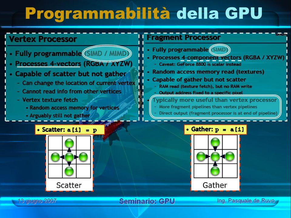 Programmabilità della GPU