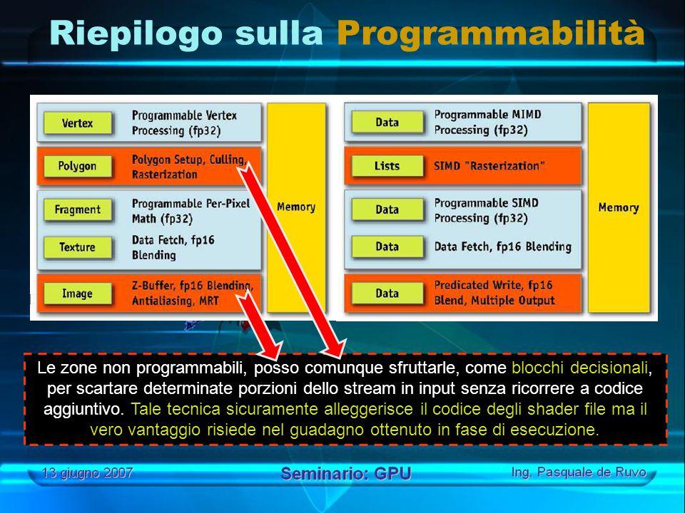 Riepilogo sulla Programmabilità Le zone non programmabili, posso comunque sfruttarle, come blocchi decisionali, per scartare determinate porzioni dello stream in input senza ricorrere a codice aggiuntivo.