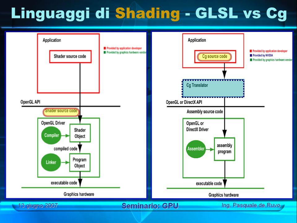 Linguaggi di Shading - GLSL vs Cg