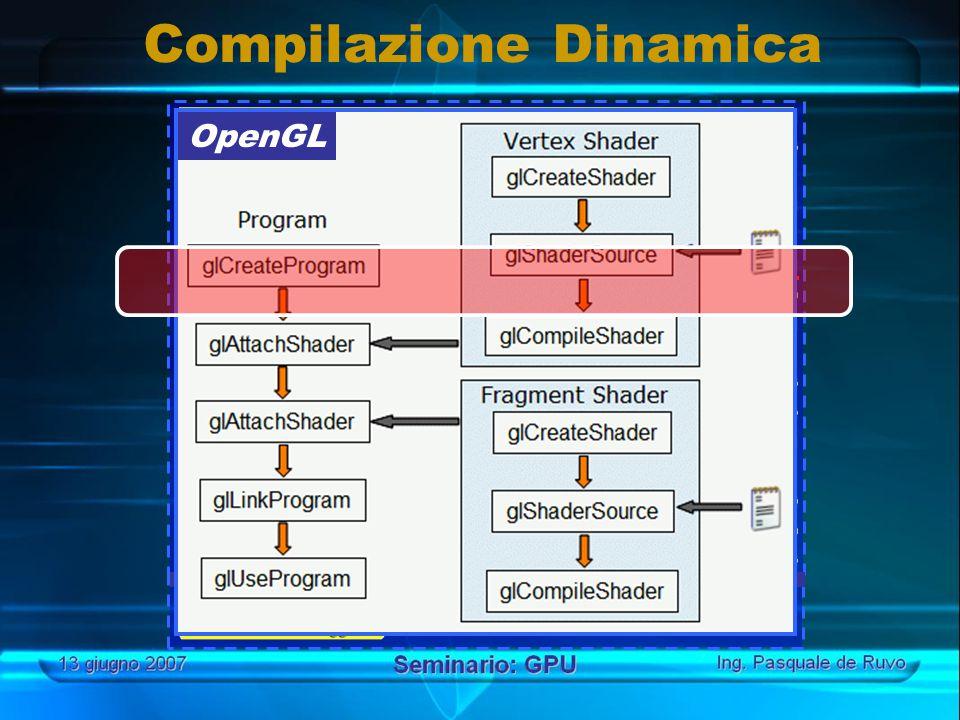 Compilazione Dinamica OpenGL