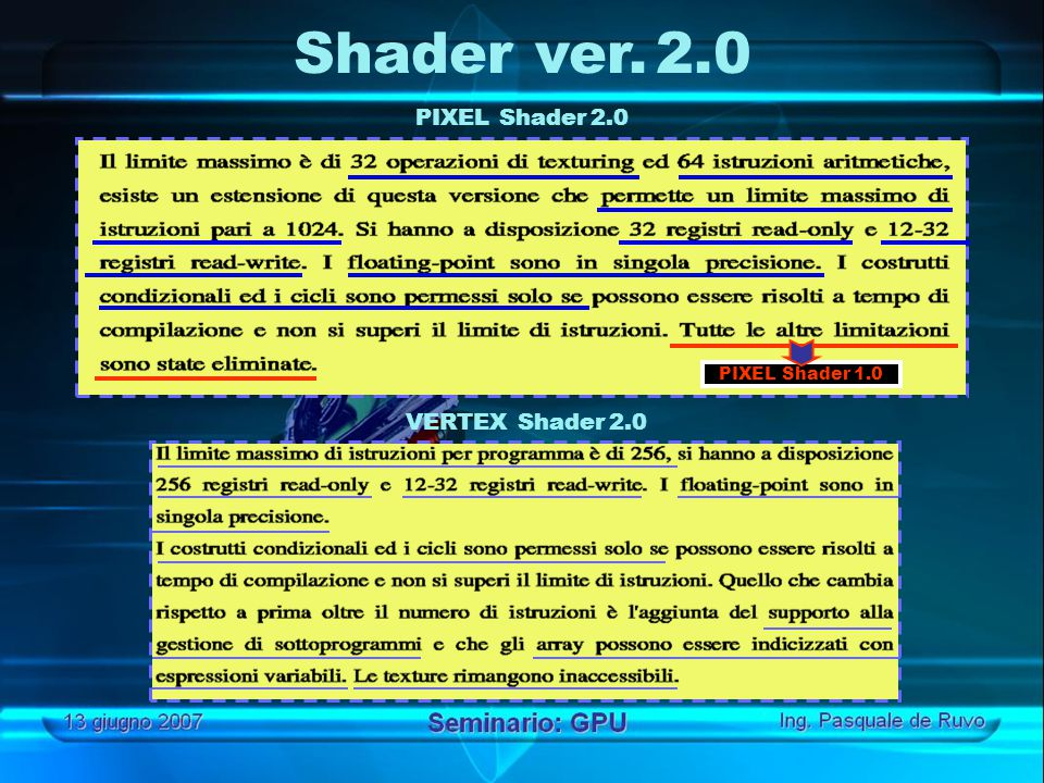 Shader ver. 2.0 PIXEL Shader 2.0 PIXEL Shader 1.0 VERTEX Shader 2.0