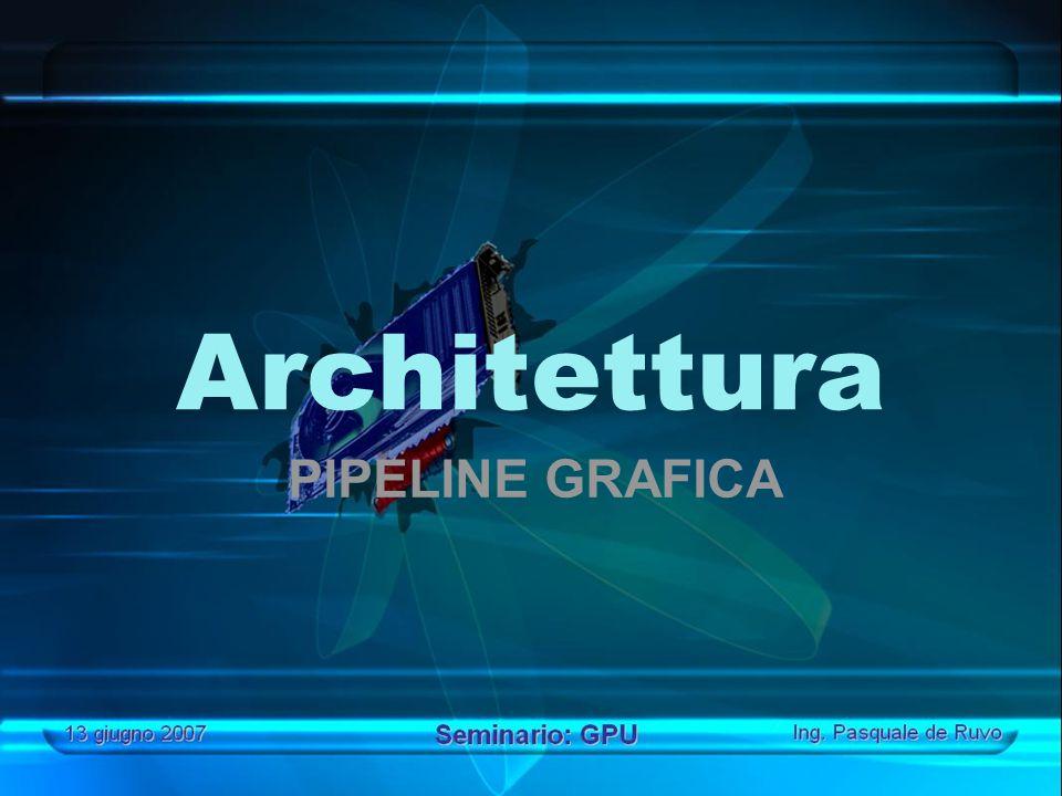 Architettura PIPELINE GRAFICA