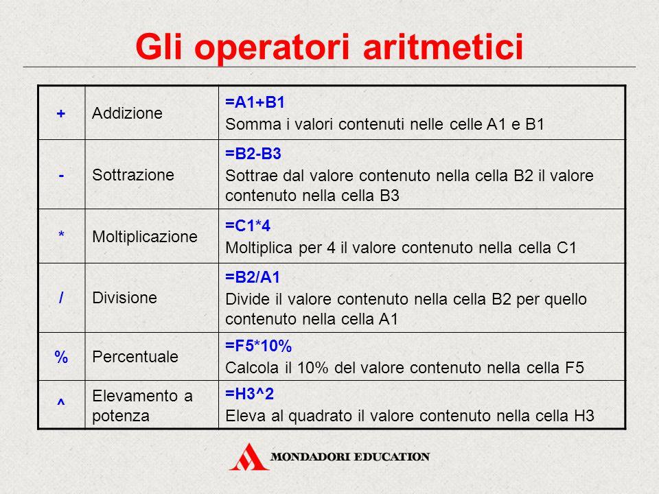 Gli operatori aritmetici +Addizione =A1+B1 Somma i valori contenuti nelle celle A1 e B1 -Sottrazione =B2-B3 Sottrae dal valore contenuto nella cella B