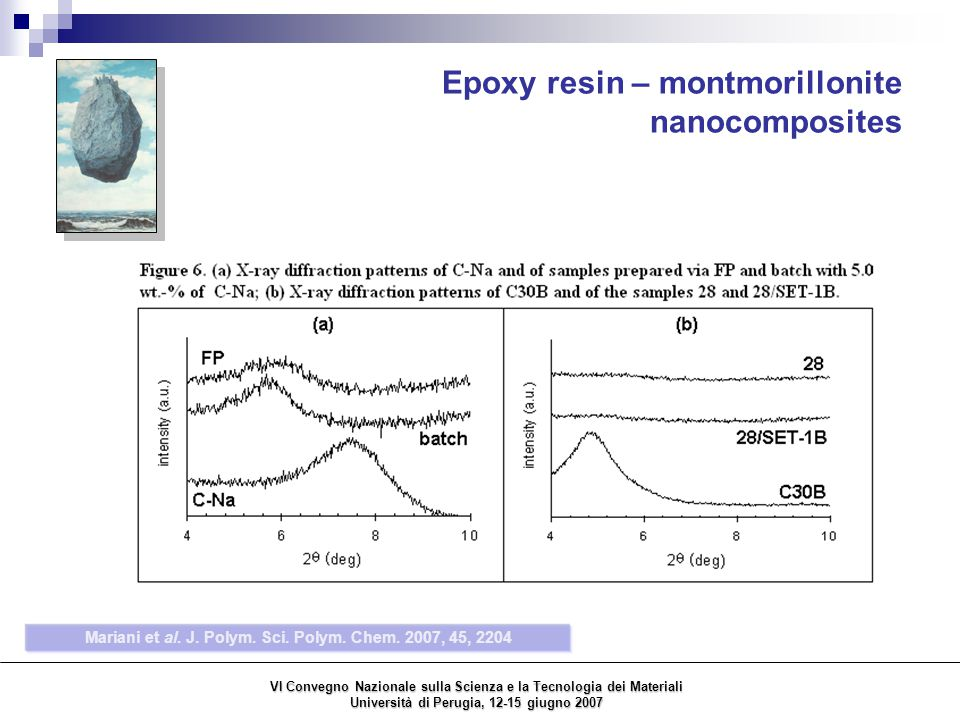 Epoxy resin – montmorillonite nanocomposites Mariani et al.
