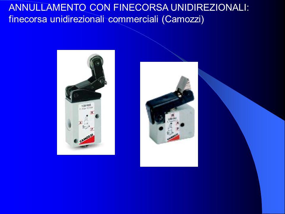 ANNULLAMENTO CON FINECORSA UNIDIREZIONALI: finecorsa unidirezionali commerciali (Camozzi)