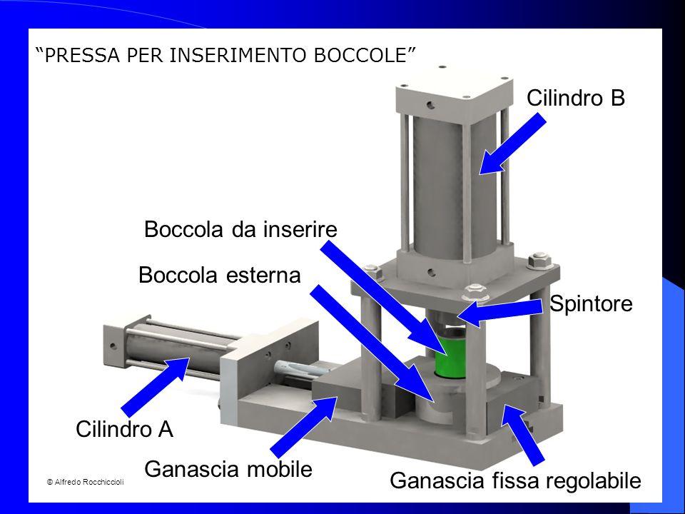 """Cilindro A Cilindro B Spintore Ganascia mobile Ganascia fissa regolabile Boccola esterna Boccola da inserire """"PRESSA PER INSERIMENTO BOCCOLE"""" © Alfred"""
