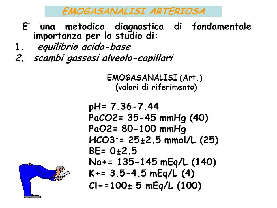 EMOGASANALISI ARTERIOSA E' una metodica diagnostica di fondamentale importanza per lo studio di: 1. equilibrio acido-base 2.scambi gassosi alveolo-cap