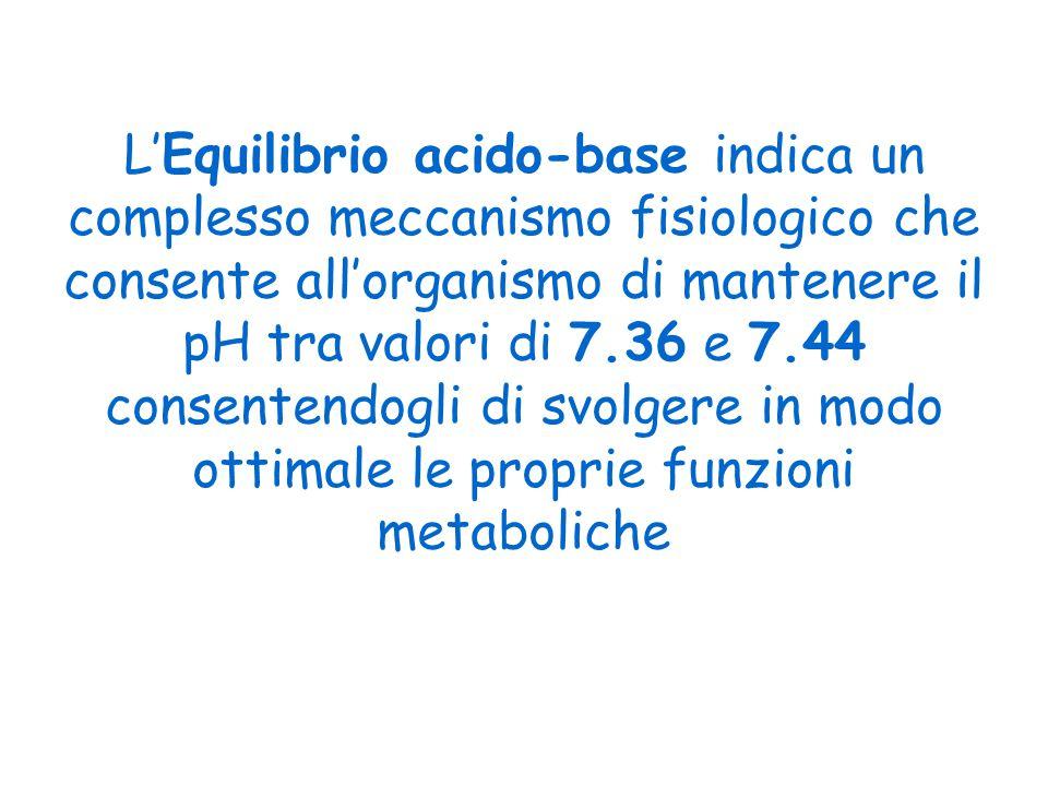 L'Equilibrio acido-base indica un complesso meccanismo fisiologico che consente all'organismo di mantenere il pH tra valori di 7.36 e 7.44 consentendo