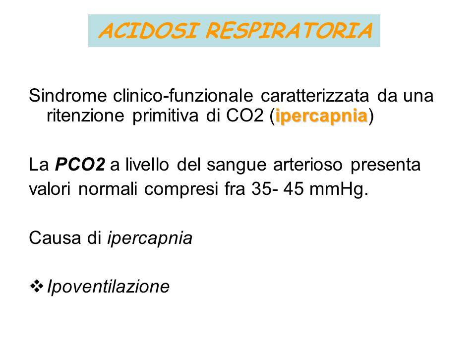 ACIDOSI RESPIRATORIA ipercapnia Sindrome clinico-funzionale caratterizzata da una ritenzione primitiva di CO2 (ipercapnia) La PCO2 a livello del sangu