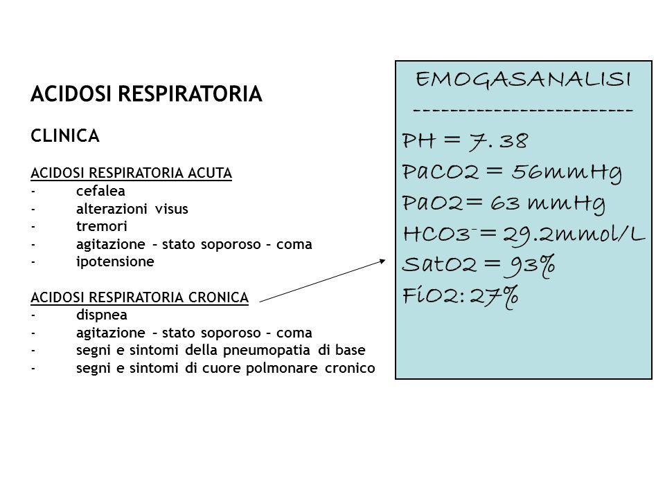 ACIDOSI RESPIRATORIA CLINICA ACIDOSI RESPIRATORIA ACUTA - cefalea - alterazioni visus - tremori - agitazione – stato soporoso – coma - ipotensione ACI