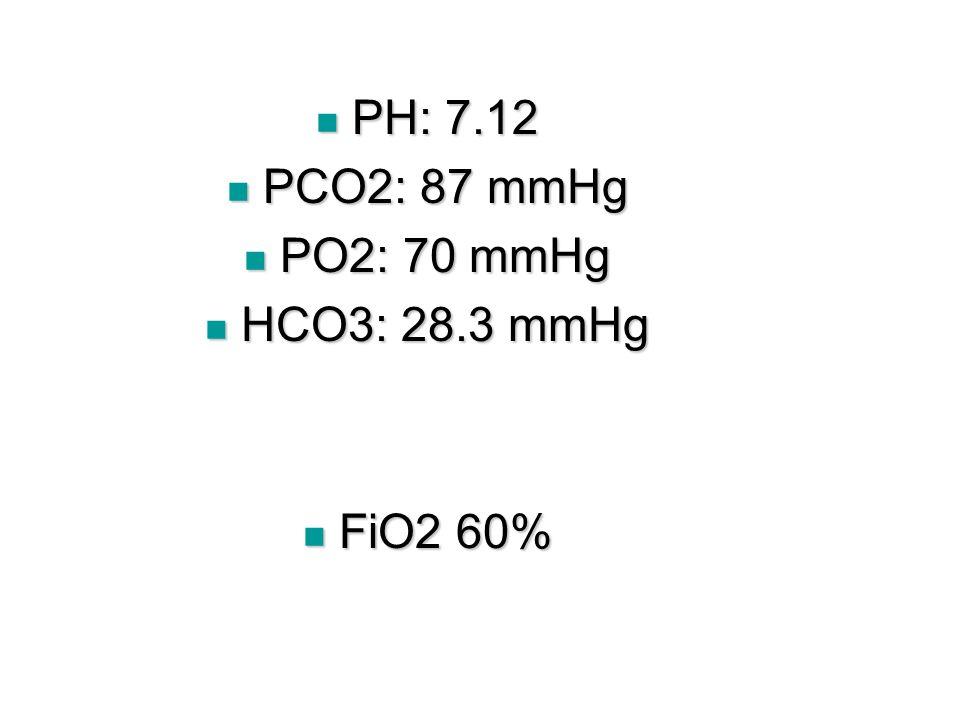 PH: 7.12 PH: 7.12 PCO2: 87 mmHg PCO2: 87 mmHg PO2: 70 mmHg PO2: 70 mmHg HCO3: 28.3 mmHg HCO3: 28.3 mmHg FiO2 60% FiO2 60%