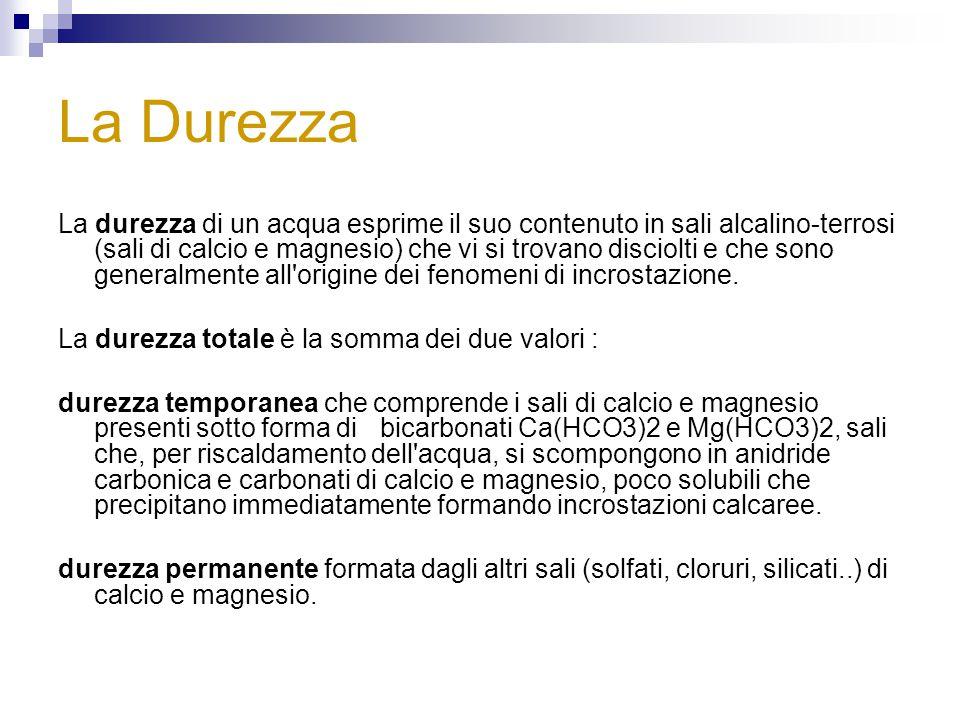 SERIE ELAN 2.3.4 ELAN 2 PER TUBAZIONI DA 1 (Tubazione libera mm.