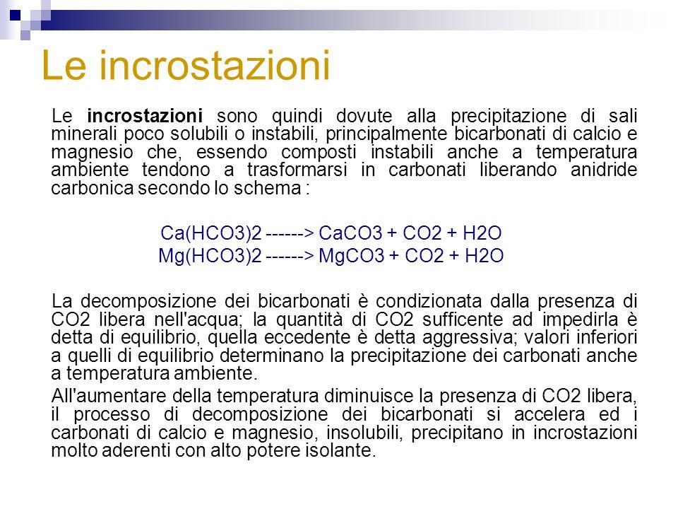 I danni provocati dal calcare Il carbonato di calcio è insolubile e quindi precipita producendo incrostazioni su impianti e scambiatori mentre l anidride carbonica prodotta genera effetti corrosivi.