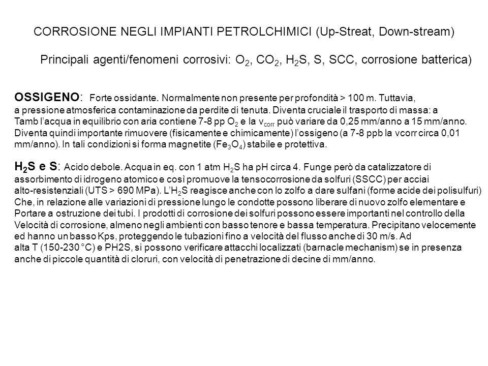 CO2 : Acido debole, anche se la CO2 deve prima idrarsi a H2CO3 (reazione lenta).