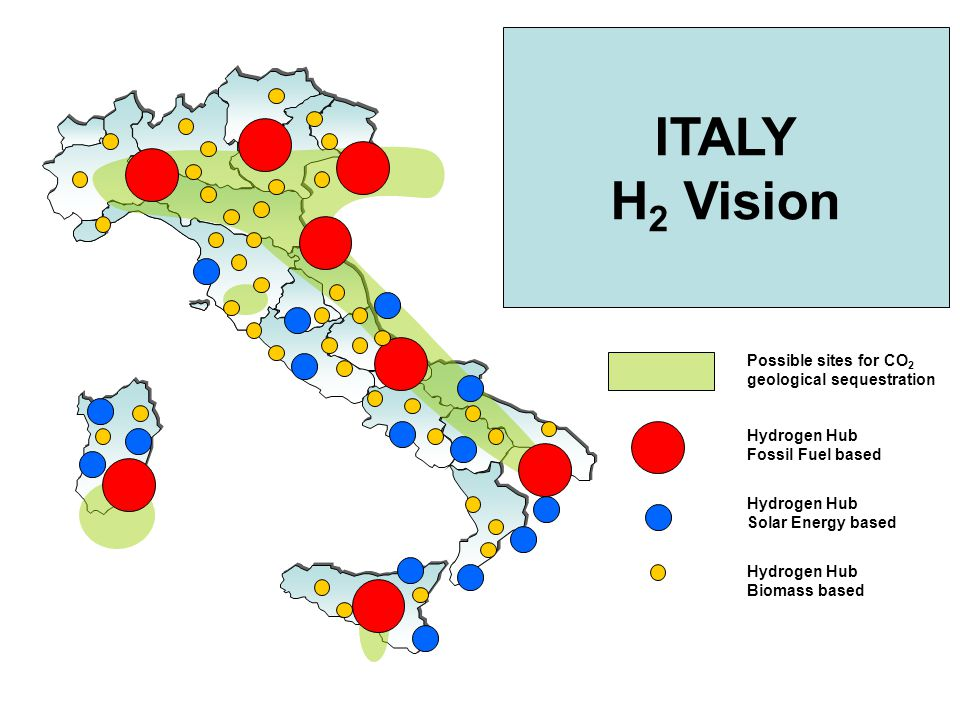 Possible sites for CO 2 geological sequestration Hydrogen Hub Solar Energy based Hydrogen Hub Fossil Fuel based ITALY H 2 Vision Hydrogen Hub Biomass