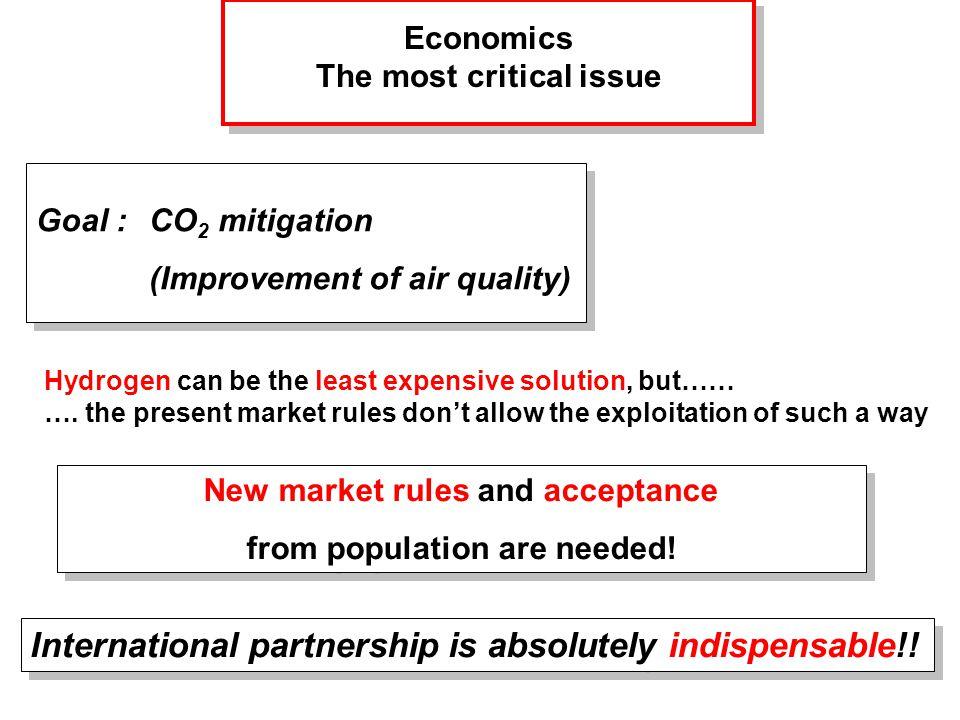 Economics The most critical issue Economics The most critical issue Goal : CO 2 mitigation (Improvement of air quality) Goal : CO 2 mitigation (Improv