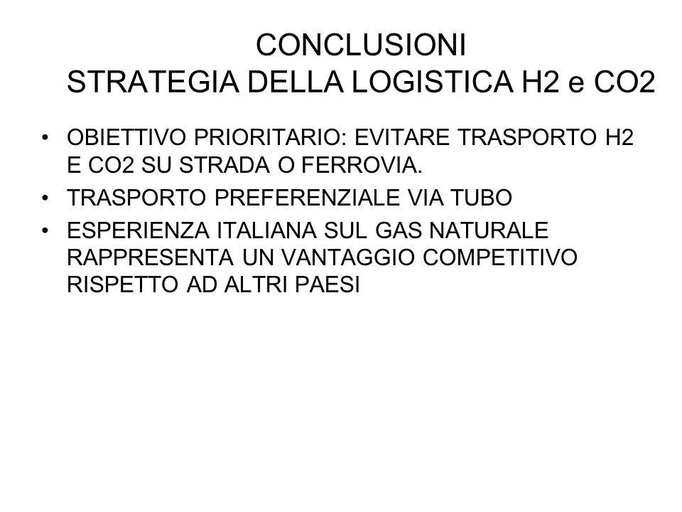 CONCLUSIONI STRATEGIA DELLA LOGISTICA H2 e CO2 OBIETTIVO PRIORITARIO: EVITARE TRASPORTO H2 E CO2 SU STRADA O FERROVIA.