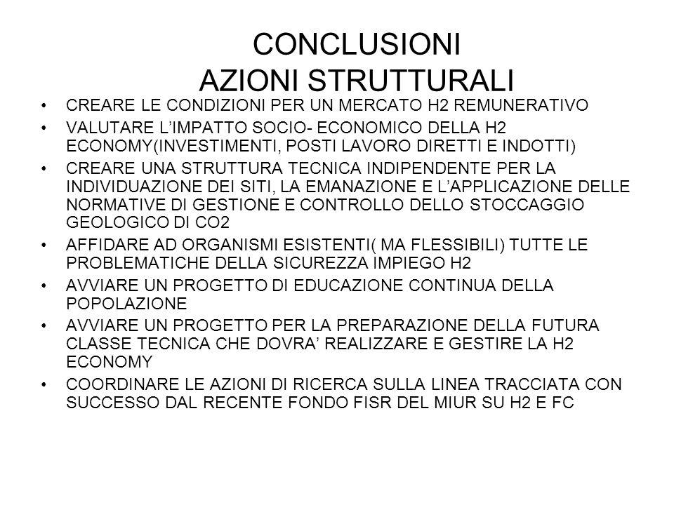 CONCLUSIONI AZIONI STRUTTURALI CREARE LE CONDIZIONI PER UN MERCATO H2 REMUNERATIVO VALUTARE L'IMPATTO SOCIO- ECONOMICO DELLA H2 ECONOMY(INVESTIMENTI, POSTI LAVORO DIRETTI E INDOTTI) CREARE UNA STRUTTURA TECNICA INDIPENDENTE PER LA INDIVIDUAZIONE DEI SITI, LA EMANAZIONE E L'APPLICAZIONE DELLE NORMATIVE DI GESTIONE E CONTROLLO DELLO STOCCAGGIO GEOLOGICO DI CO2 AFFIDARE AD ORGANISMI ESISTENTI( MA FLESSIBILI) TUTTE LE PROBLEMATICHE DELLA SICUREZZA IMPIEGO H2 AVVIARE UN PROGETTO DI EDUCAZIONE CONTINUA DELLA POPOLAZIONE AVVIARE UN PROGETTO PER LA PREPARAZIONE DELLA FUTURA CLASSE TECNICA CHE DOVRA' REALIZZARE E GESTIRE LA H2 ECONOMY COORDINARE LE AZIONI DI RICERCA SULLA LINEA TRACCIATA CON SUCCESSO DAL RECENTE FONDO FISR DEL MIUR SU H2 E FC