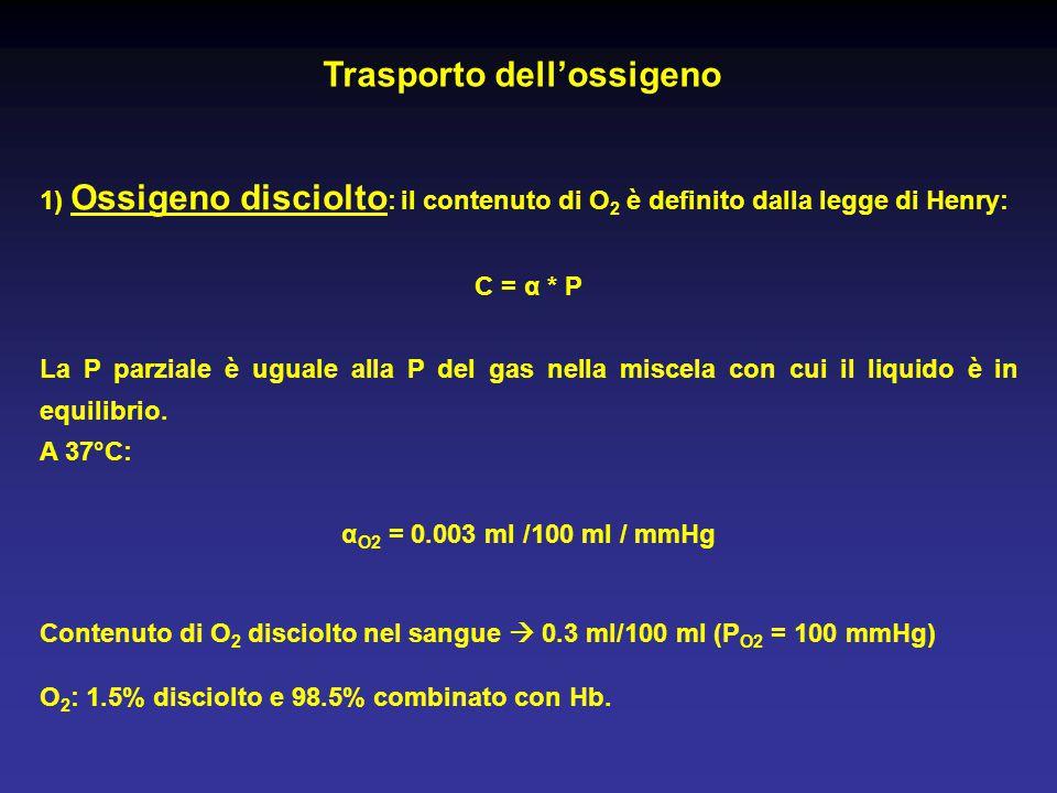 1) Ossigeno disciolto : il contenuto di O 2 è definito dalla legge di Henry: C = α * P La P parziale è uguale alla P del gas nella miscela con cui il