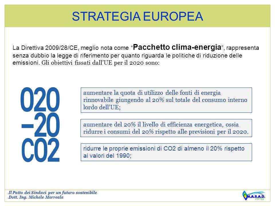 Il Patto dei Sindaci per un futuro sostenibile Dott.
