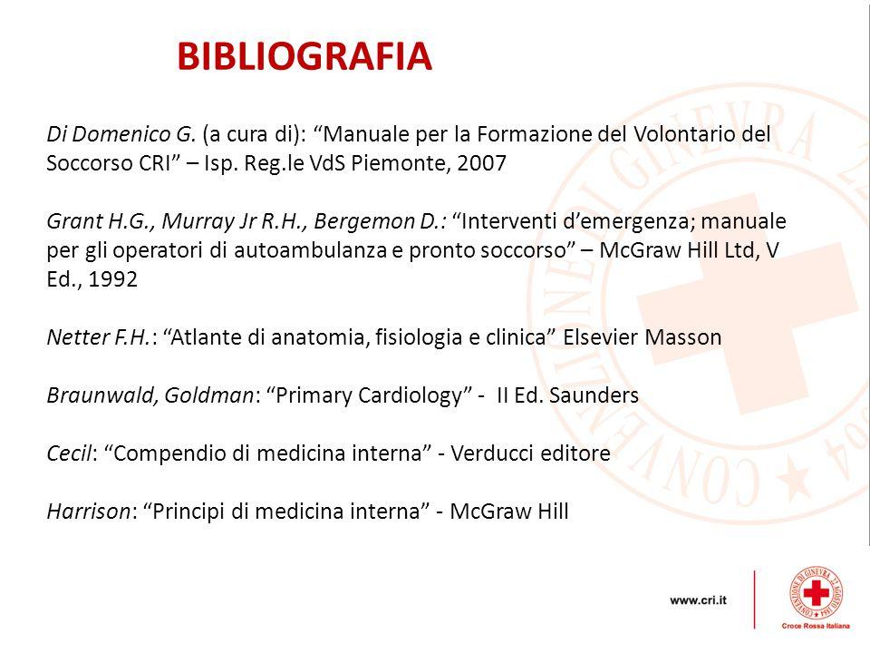 BIBLIOGRAFIA Di Domenico G.