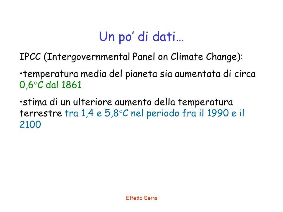 Un po' di dati… IPCC (Intergovernmental Panel on Climate Change): temperatura media del pianeta sia aumentata di circa 0,6°C dal 1861 stima di un ulte