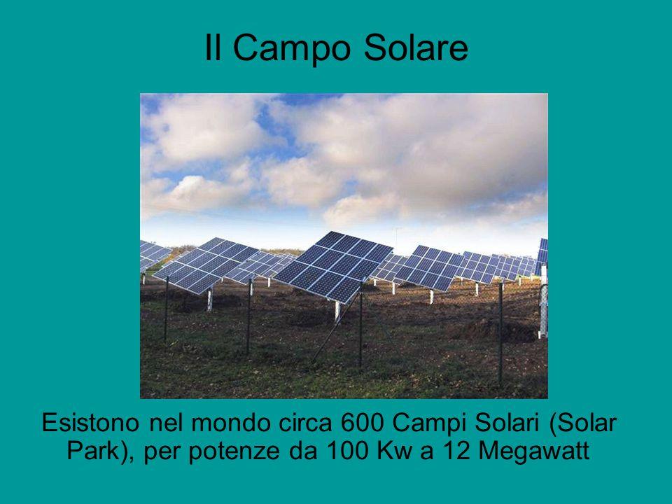 Il Campo Solare Esistono nel mondo circa 600 Campi Solari (Solar Park), per potenze da 100 Kw a 12 Megawatt