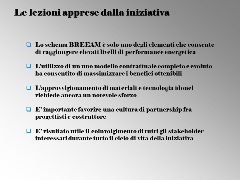 Le lezioni apprese dalla iniziativa  Lo schema BREEAM è solo uno degli elementi che consente di raggiungere elevati livelli di performance energetica