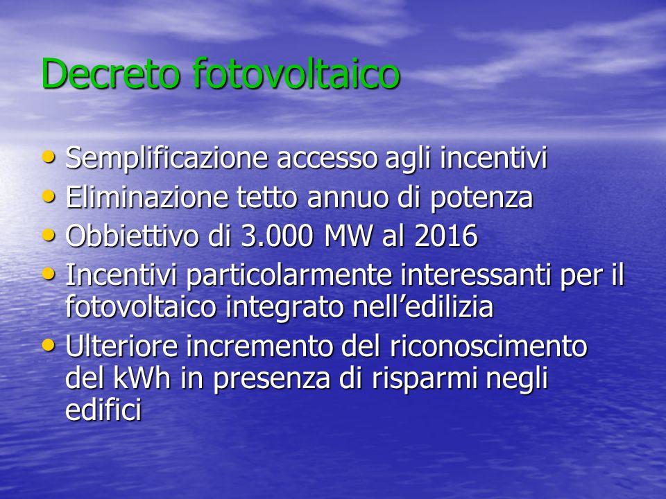 Decreto fotovoltaico Semplificazione accesso agli incentivi Semplificazione accesso agli incentivi Eliminazione tetto annuo di potenza Eliminazione tetto annuo di potenza Obbiettivo di 3.000 MW al 2016 Obbiettivo di 3.000 MW al 2016 Incentivi particolarmente interessanti per il fotovoltaico integrato nell'edilizia Incentivi particolarmente interessanti per il fotovoltaico integrato nell'edilizia Ulteriore incremento del riconoscimento del kWh in presenza di risparmi negli edifici Ulteriore incremento del riconoscimento del kWh in presenza di risparmi negli edifici