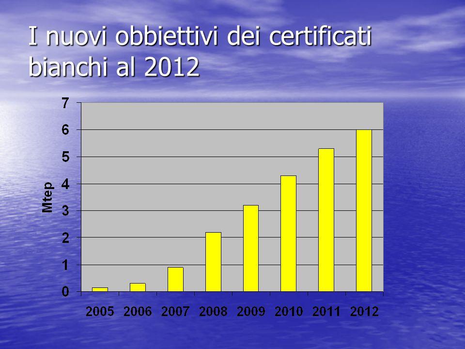 I nuovi obbiettivi dei certificati bianchi al 2012